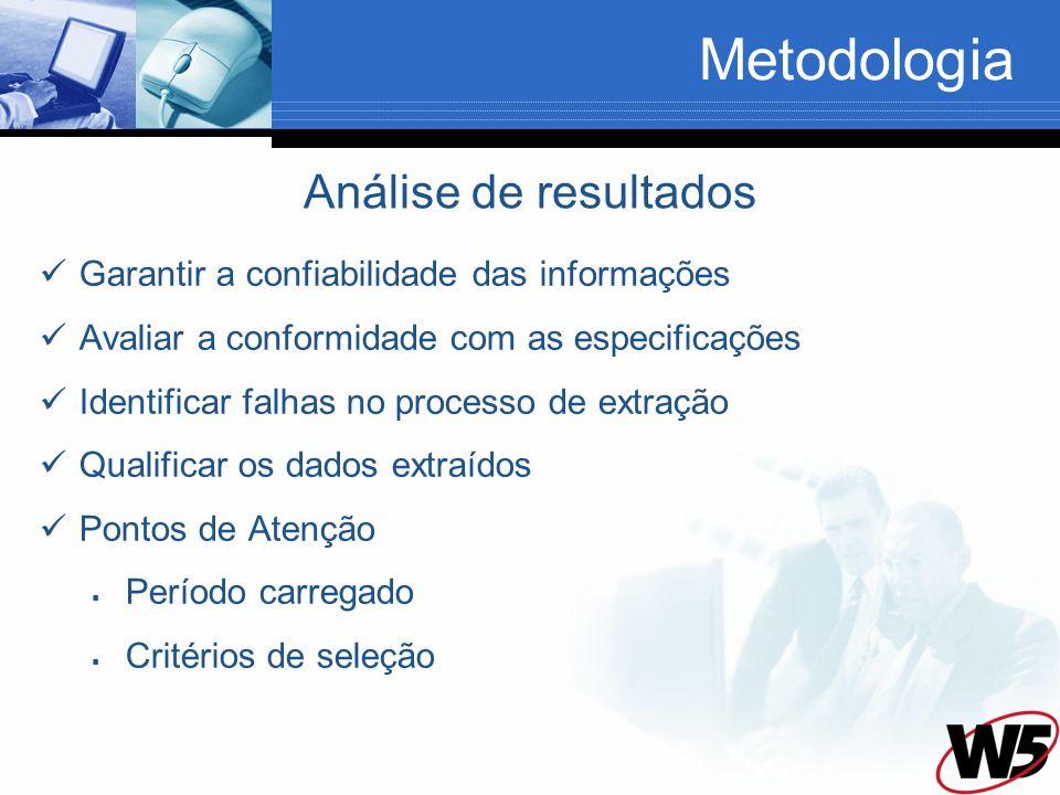 Metodologia Análise de resultados