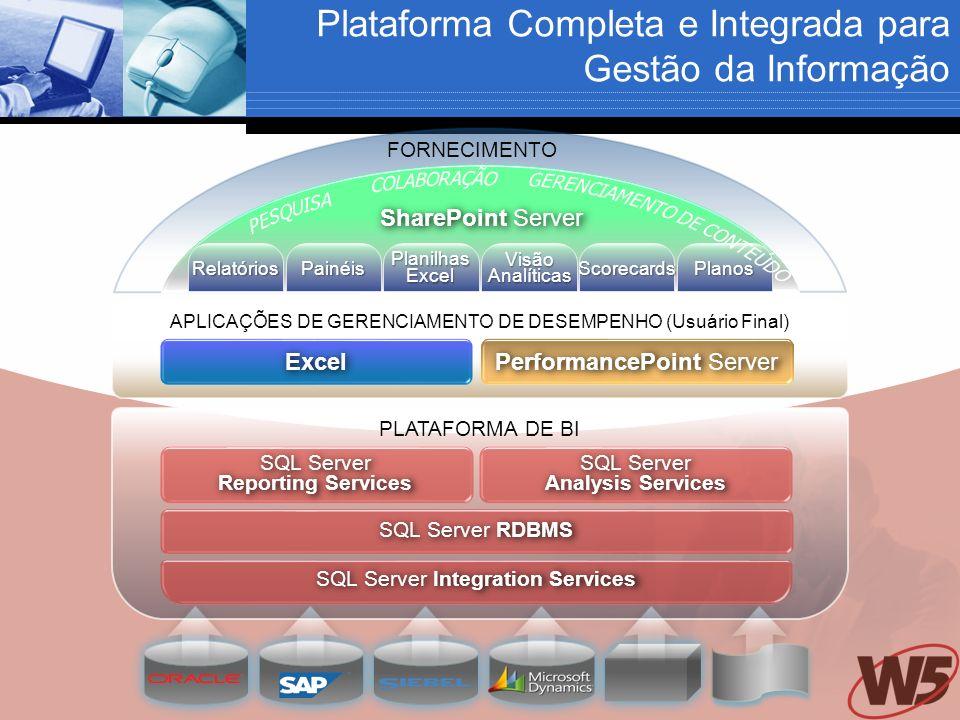 Plataforma Completa e Integrada para Gestão da Informação