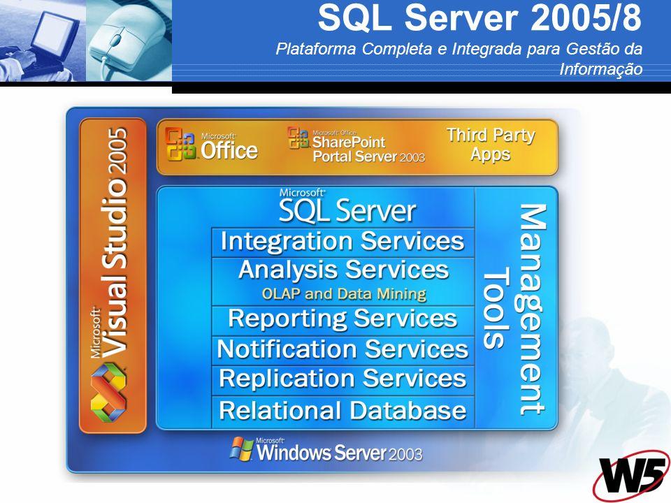 SQL Server 2005/8 Plataforma Completa e Integrada para Gestão da Informação