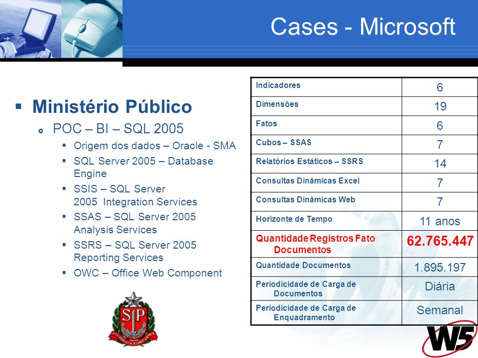 Cases - Microsoft Ministério Público POC – BI – SQL 2005 62.765.447 6