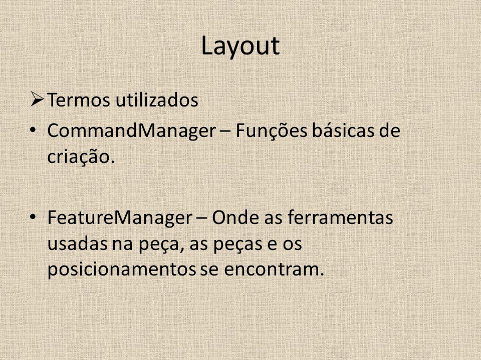Layout Termos utilizados CommandManager – Funções básicas de criação.