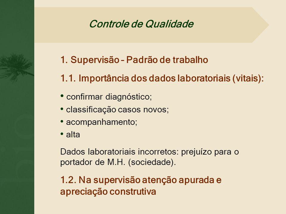 Controle de Qualidade 1. Supervisão – Padrão de trabalho
