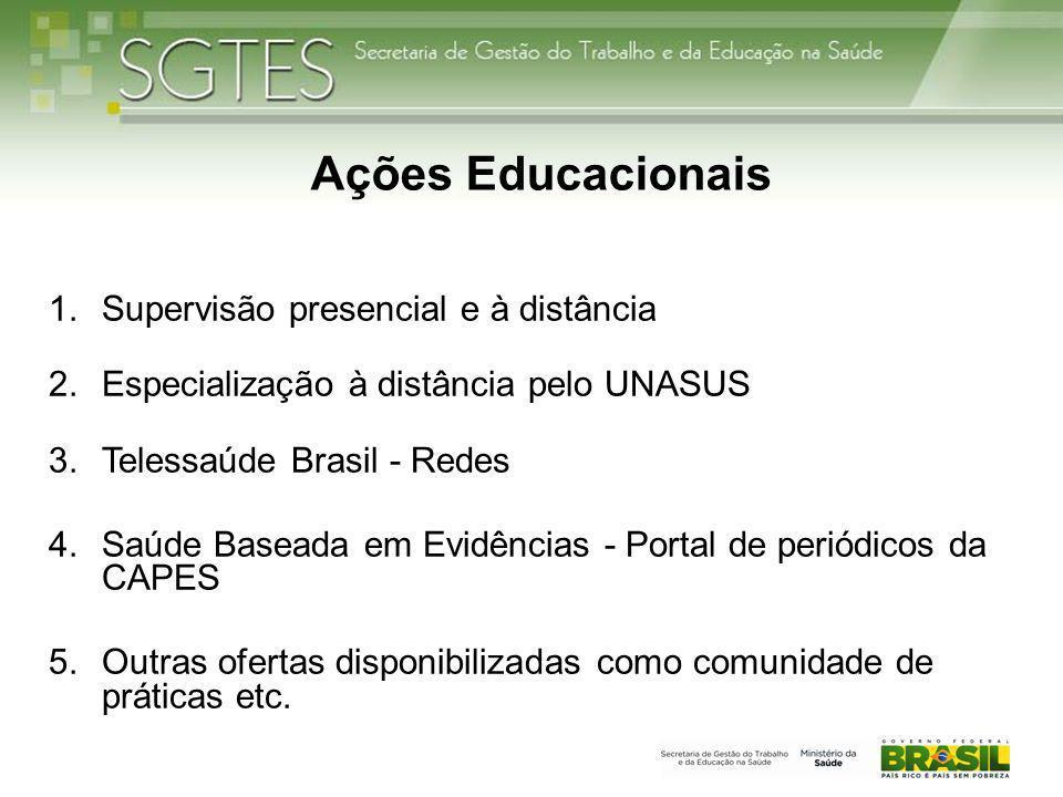 Ações Educacionais Supervisão presencial e à distância
