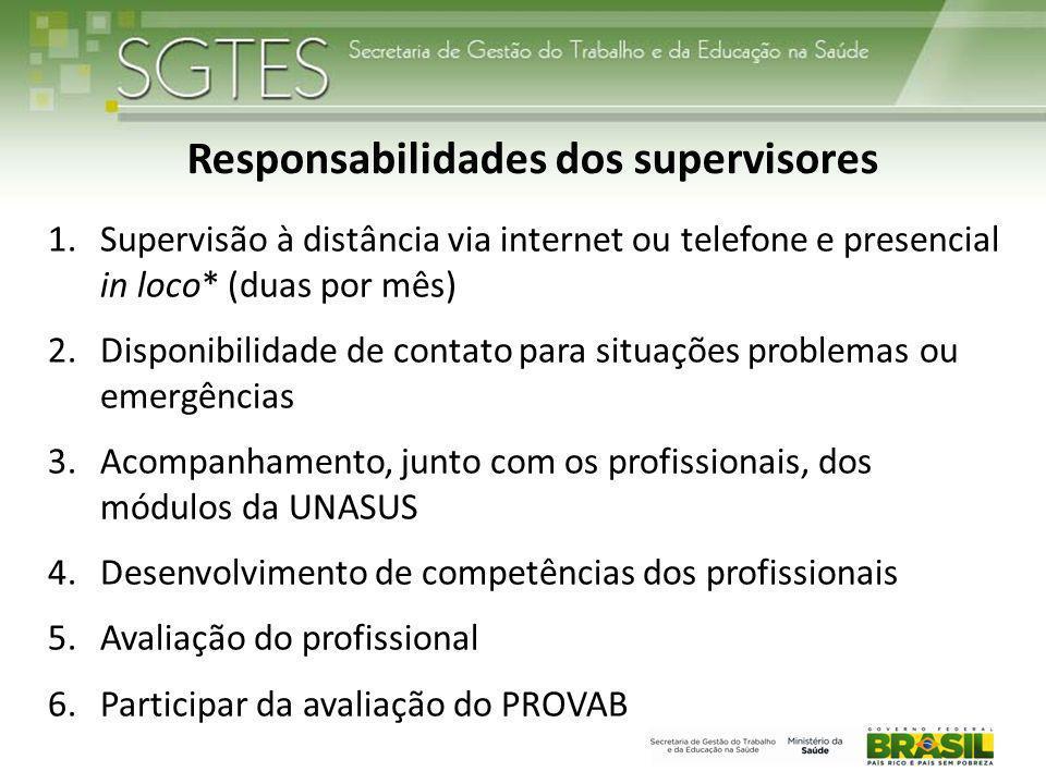 Responsabilidades dos supervisores