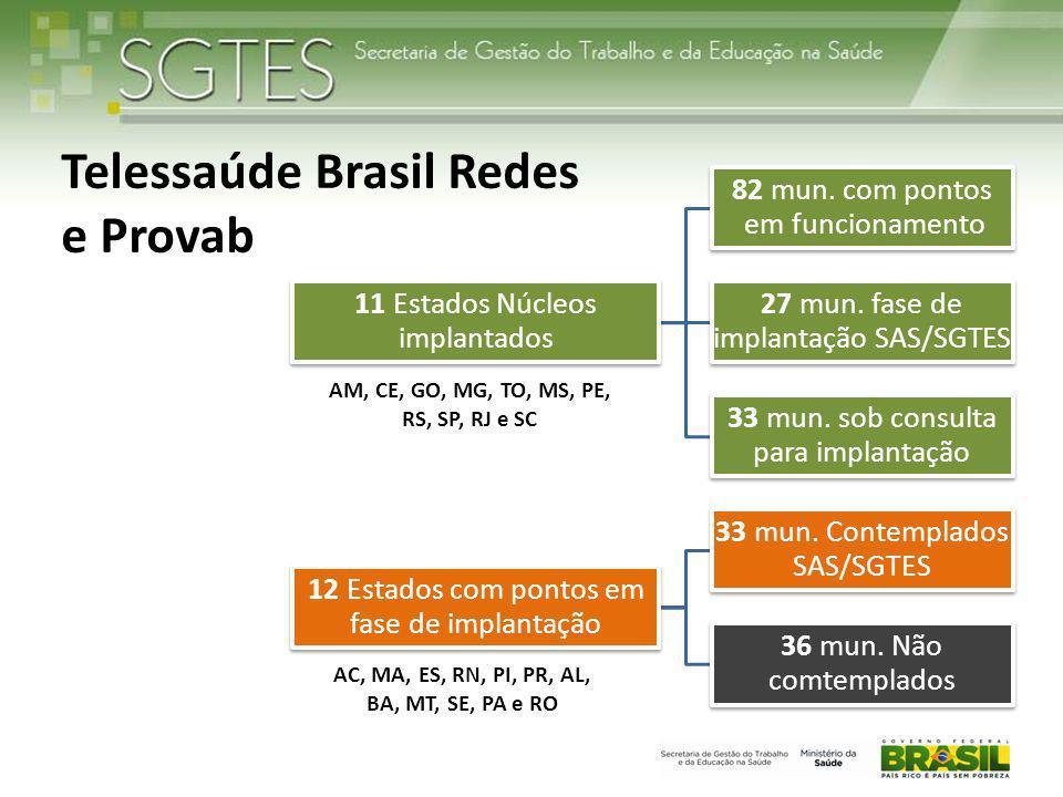 Telessaúde Brasil Redes e Provab