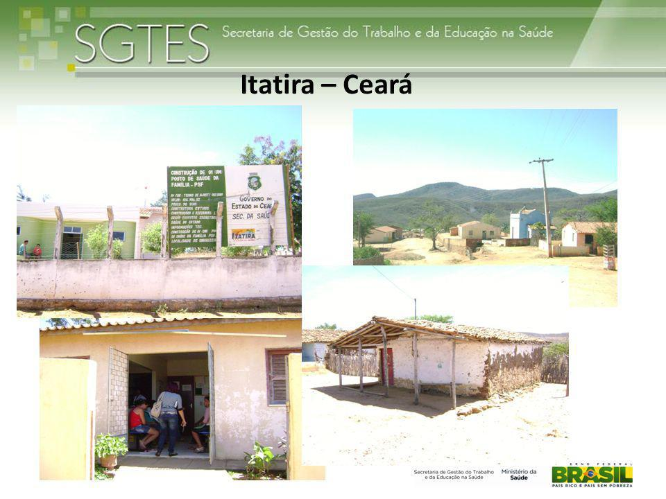 Itatira – Ceará