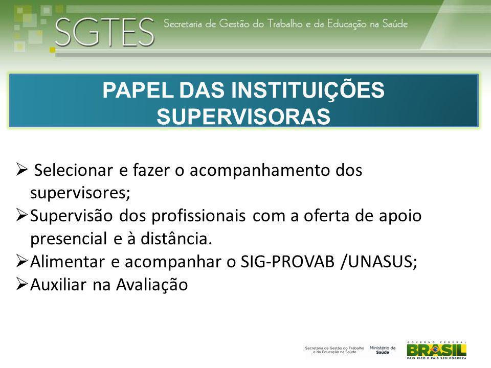 PAPEL DAS INSTITUIÇÕES SUPERVISORAS