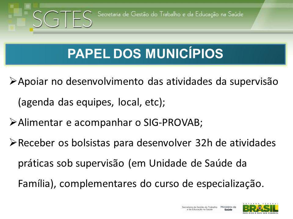 PAPEL DOS MUNICÍPIOS Apoiar no desenvolvimento das atividades da supervisão (agenda das equipes, local, etc);