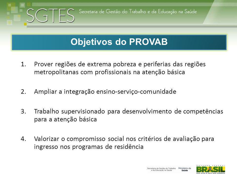 Objetivos do PROVAB Prover regiões de extrema pobreza e periferias das regiões metropolitanas com profissionais na atenção básica.