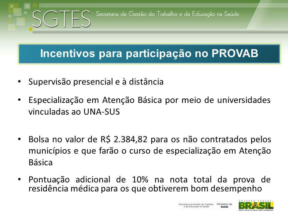 Incentivos para participação no PROVAB