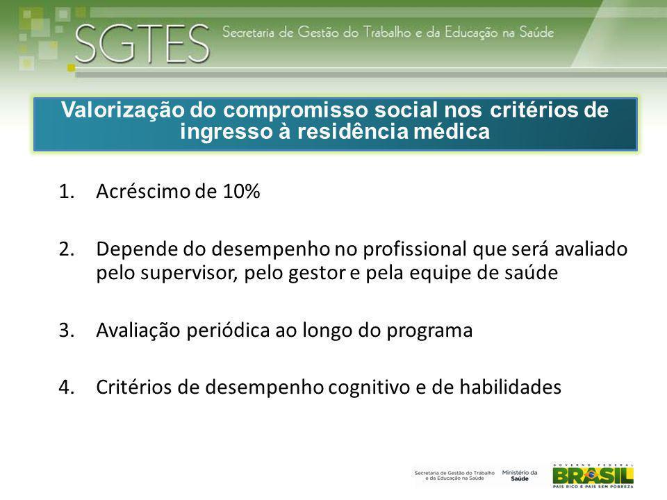 Valorização do compromisso social nos critérios de ingresso à residência médica