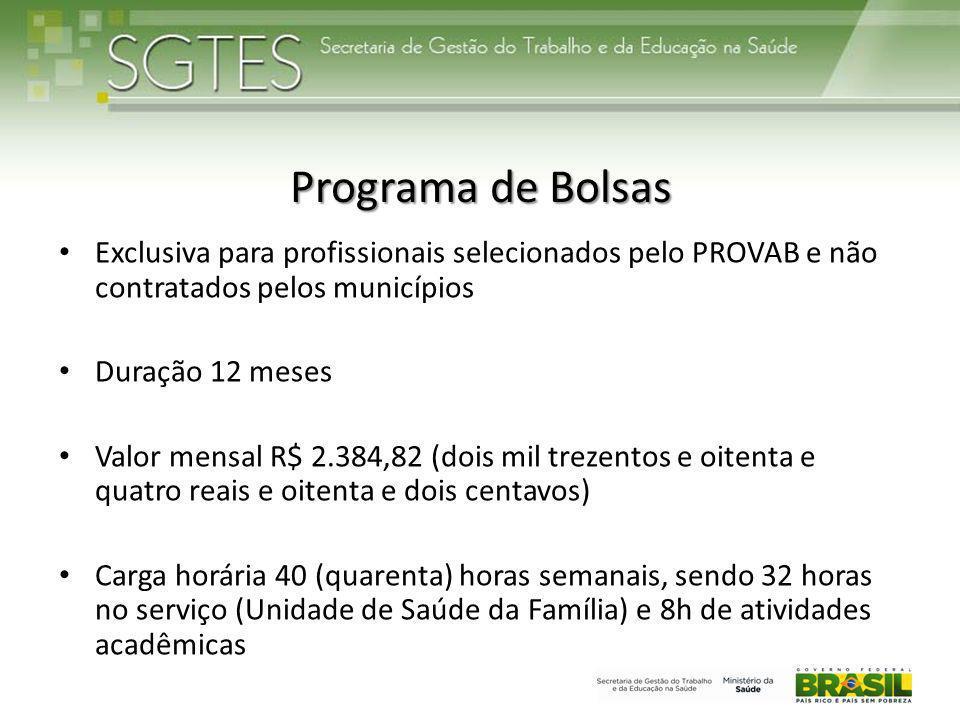 Programa de Bolsas Exclusiva para profissionais selecionados pelo PROVAB e não contratados pelos municípios.