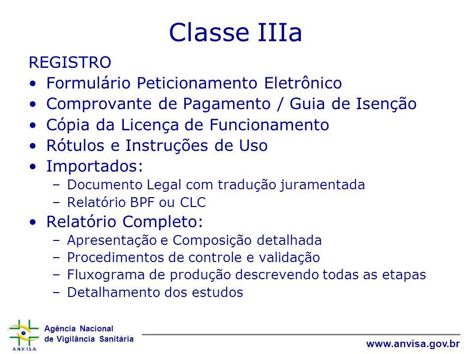 Classe IIIa REGISTRO Formulário Peticionamento Eletrônico