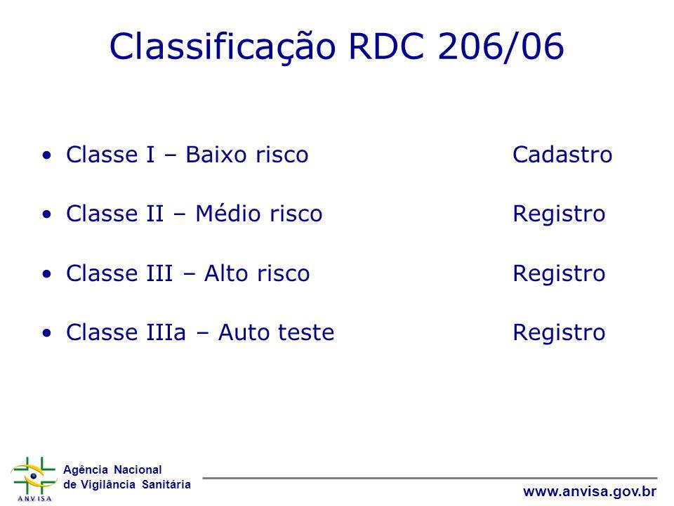 Classificação RDC 206/06 Classe I – Baixo risco Cadastro