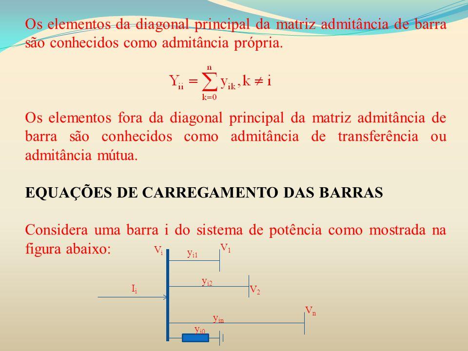 EQUAÇÕES DE CARREGAMENTO DAS BARRAS