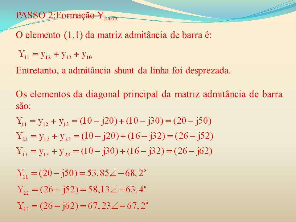 PASSO 2:Formação Ybarra
