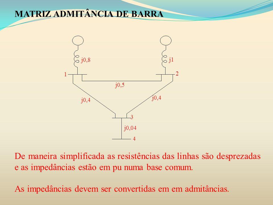 MATRIZ ADMITÂNCIA DE BARRA