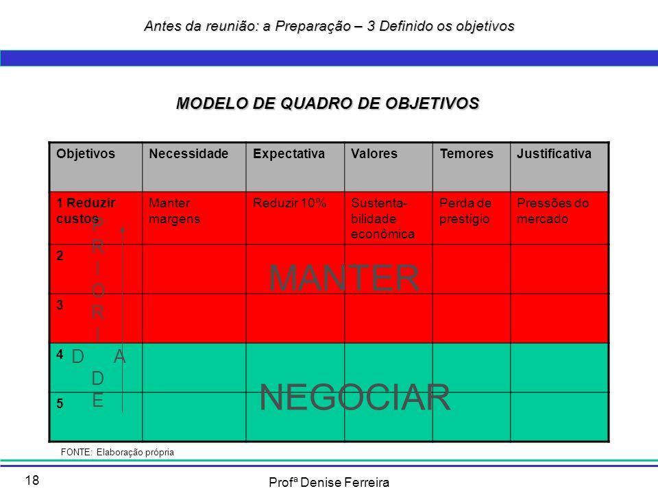 MODELO DE QUADRO DE OBJETIVOS