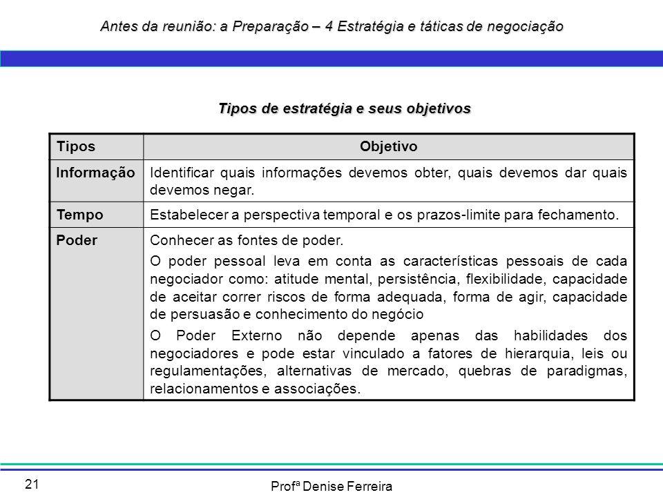 Tipos de estratégia e seus objetivos