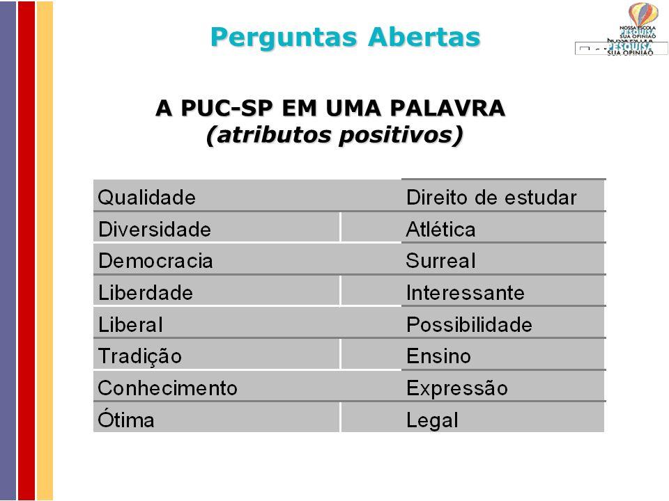 (atributos positivos)