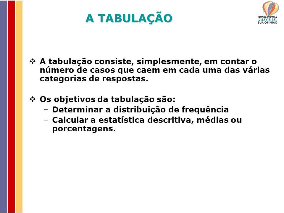 A TABULAÇÃO A tabulação consiste, simplesmente, em contar o número de casos que caem em cada uma das várias categorias de respostas.