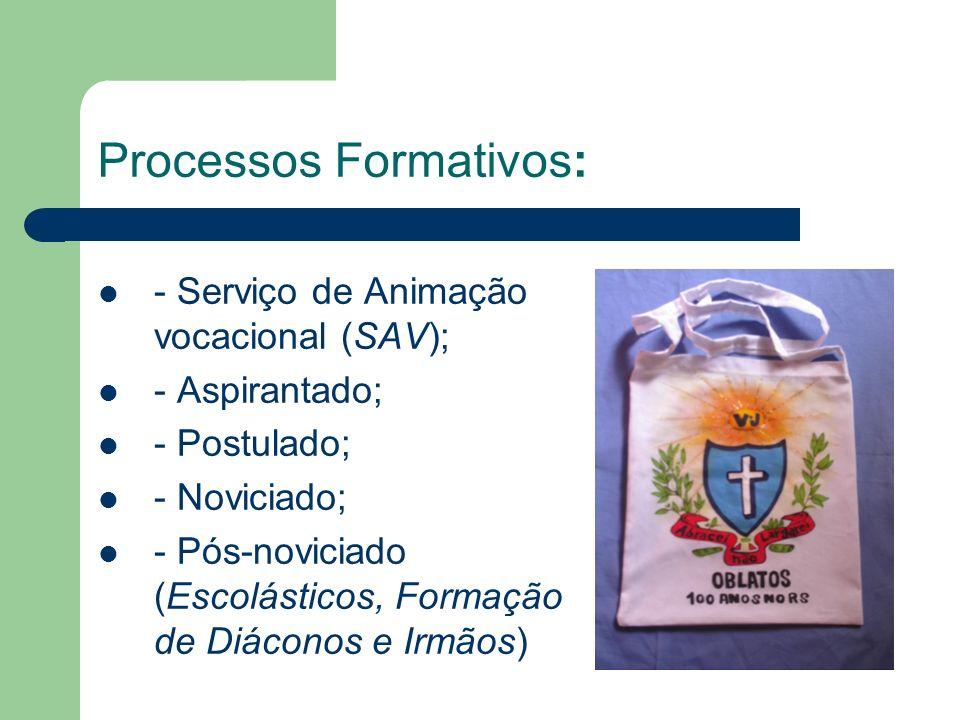 Processos Formativos: