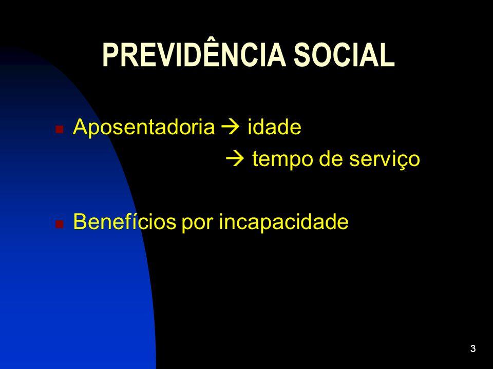 PREVIDÊNCIA SOCIAL Aposentadoria  idade  tempo de serviço