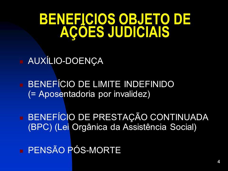 BENEFICIOS OBJETO DE AÇÕES JUDICIAIS