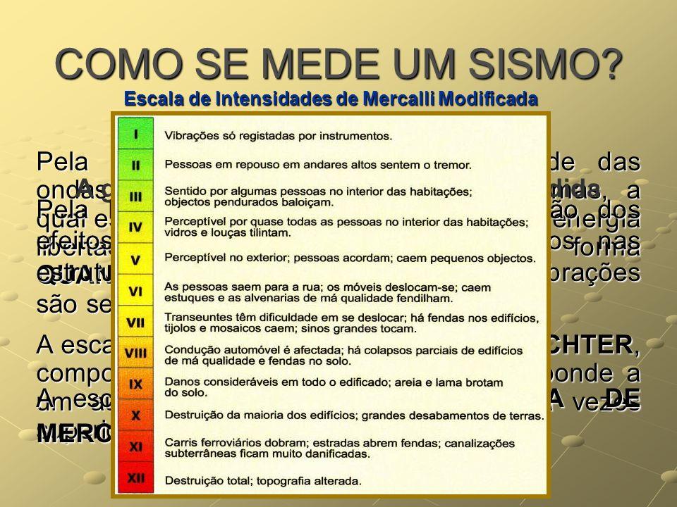 COMO SE MEDE UM SISMO Escala de Intensidades de Mercalli Modificada. 1ª.