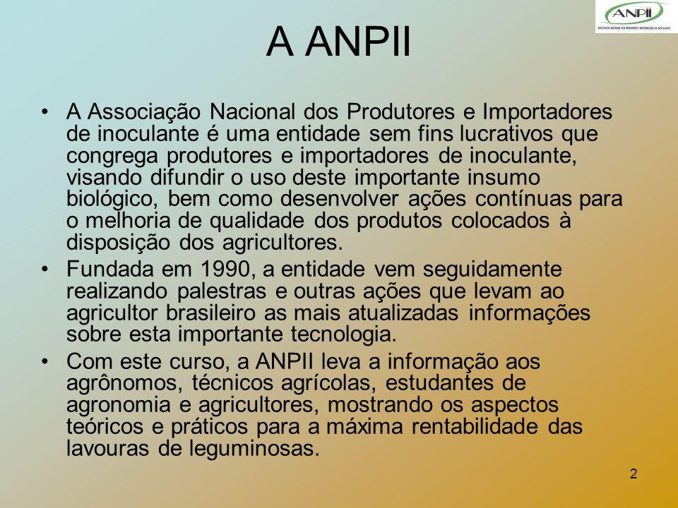A ANPII
