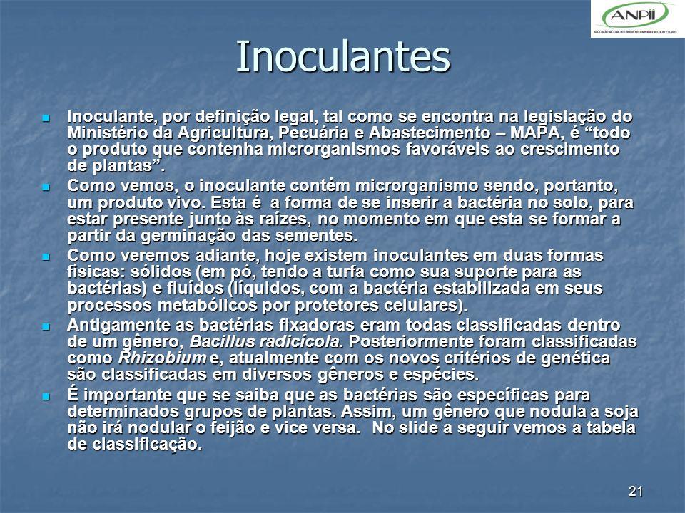 Inoculantes