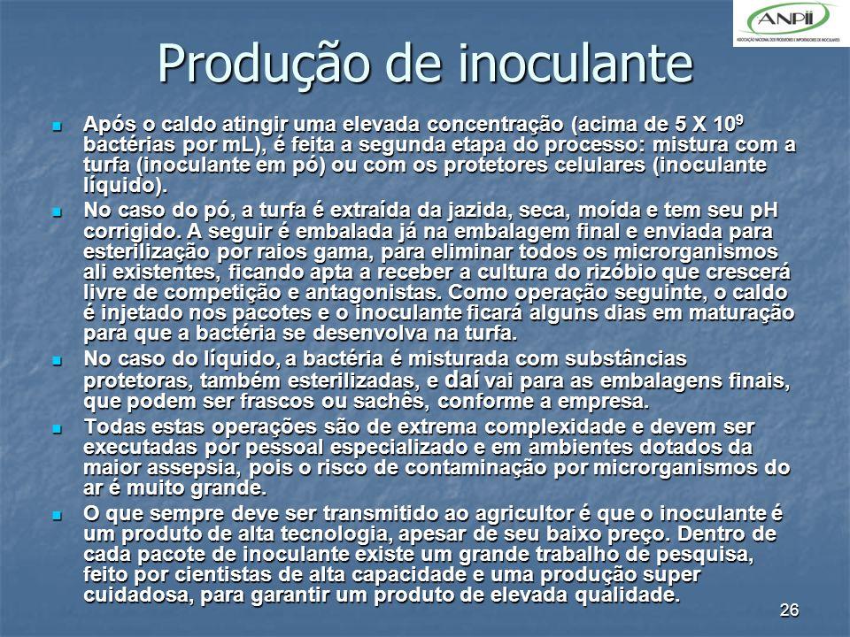 Produção de inoculante