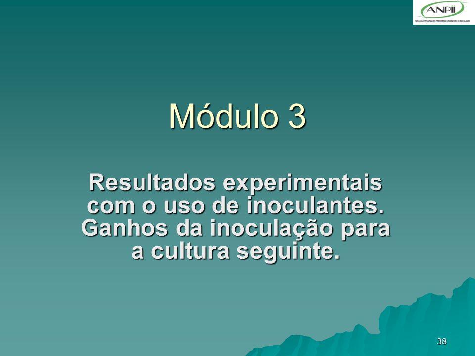 Módulo 3 Resultados experimentais com o uso de inoculantes.