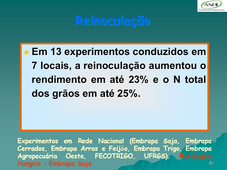 Reinoculação Em 13 experimentos conduzidos em 7 locais, a reinoculação aumentou o rendimento em até 23% e o N total dos grãos em até 25%.