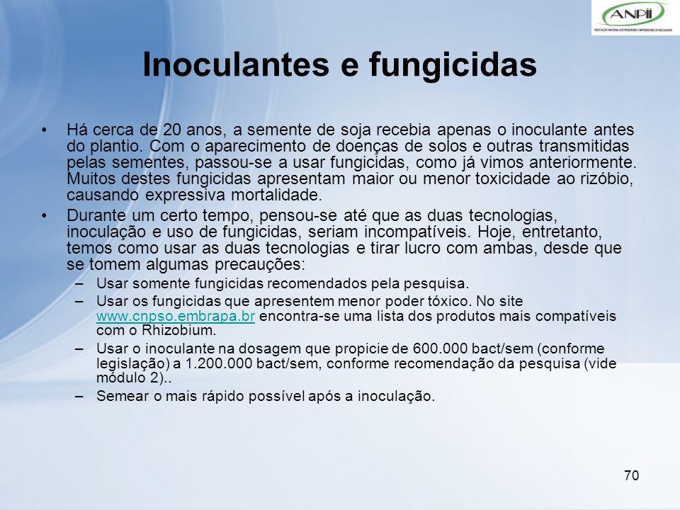 Inoculantes e fungicidas
