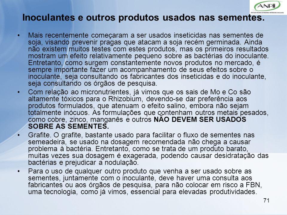 Inoculantes e outros produtos usados nas sementes.