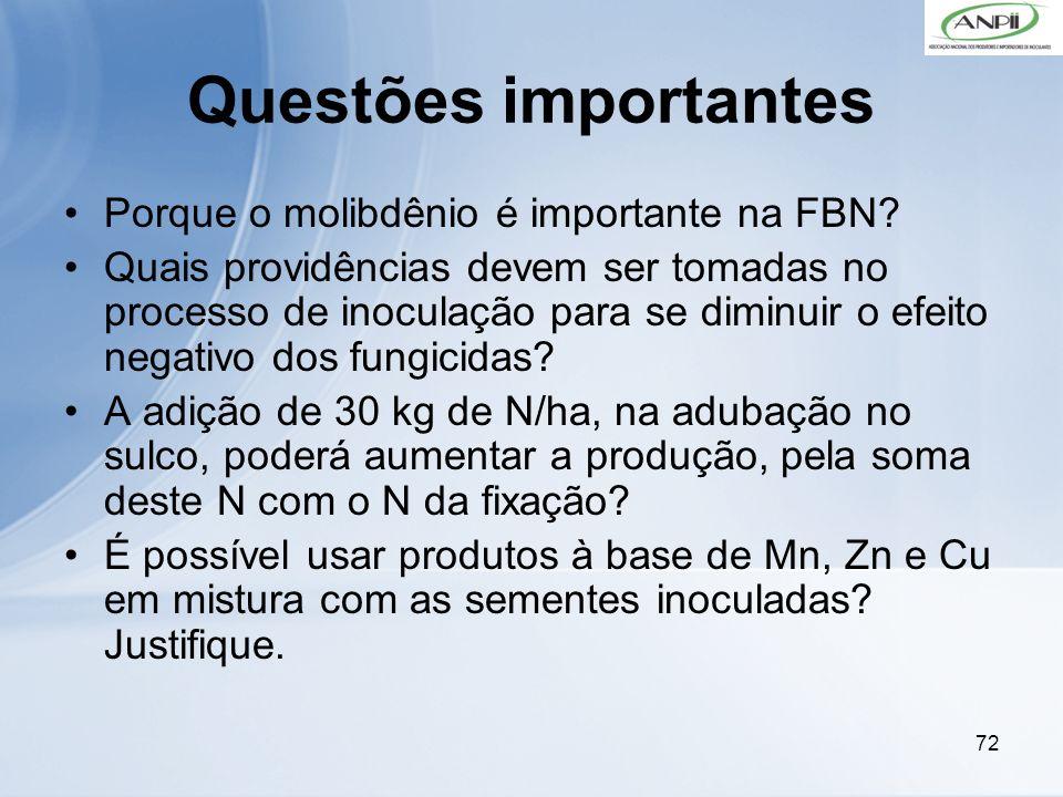 Questões importantes Porque o molibdênio é importante na FBN
