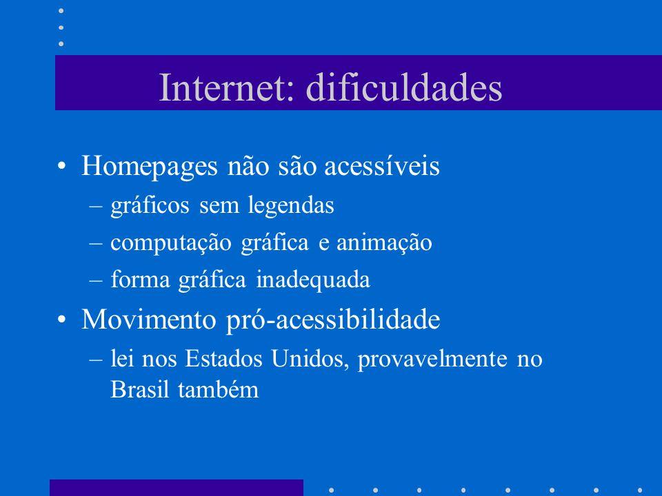 Internet: dificuldades