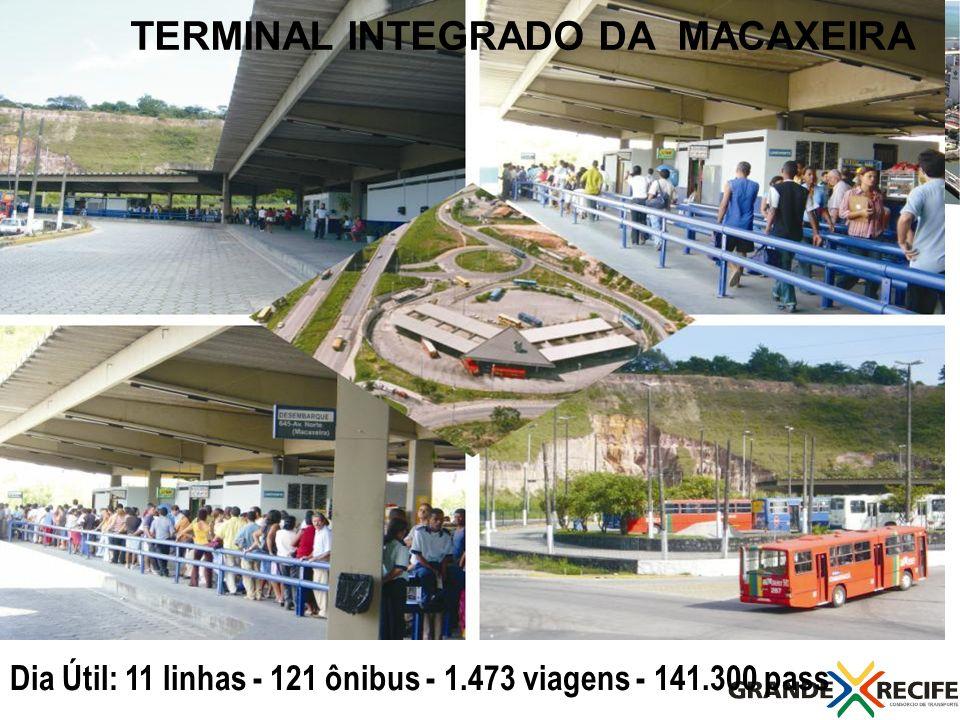 TERMINAL INTEGRADO DA MACAXEIRA