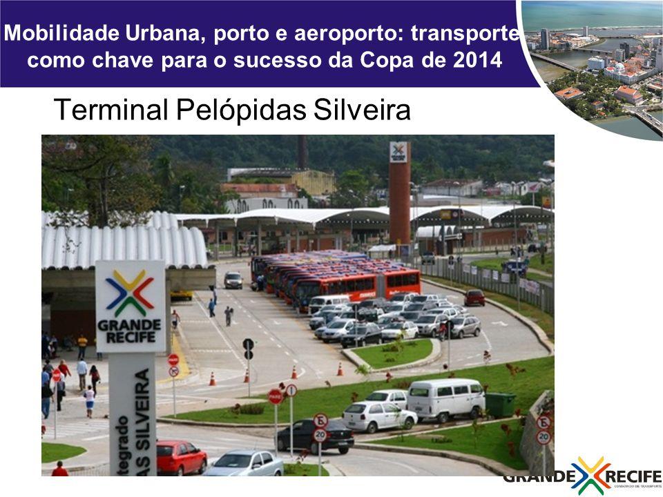 Terminal Pelópidas Silveira