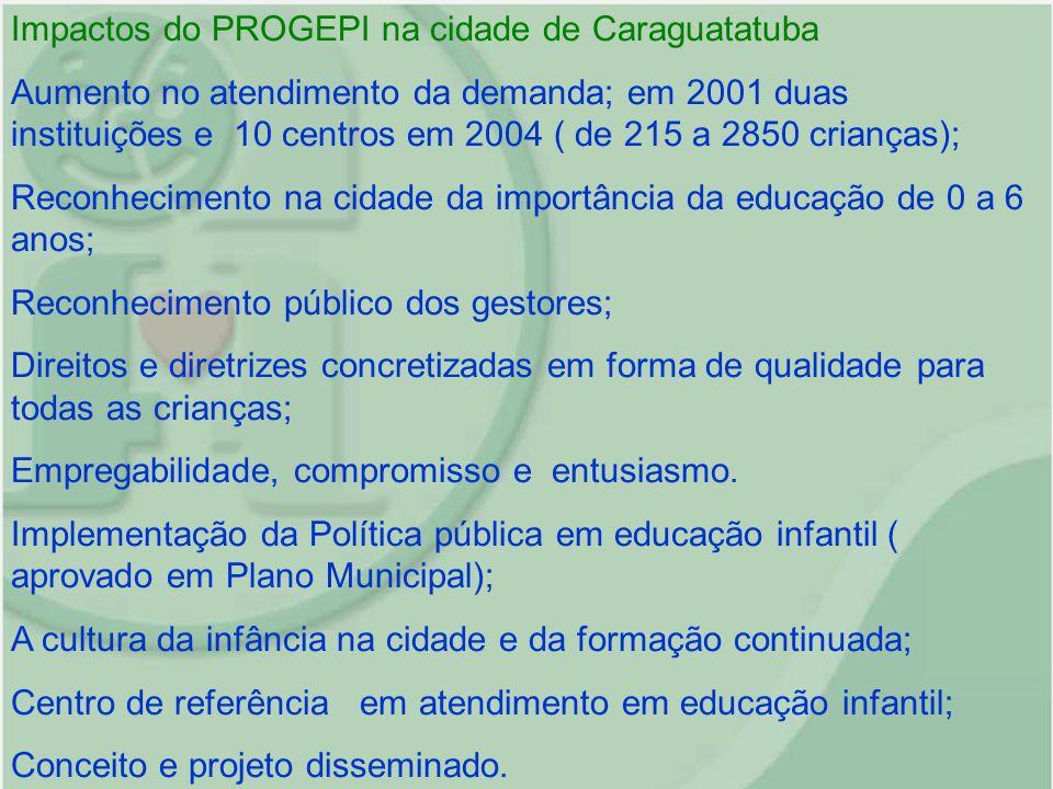 Impactos do PROGEPI na cidade de Caraguatatuba