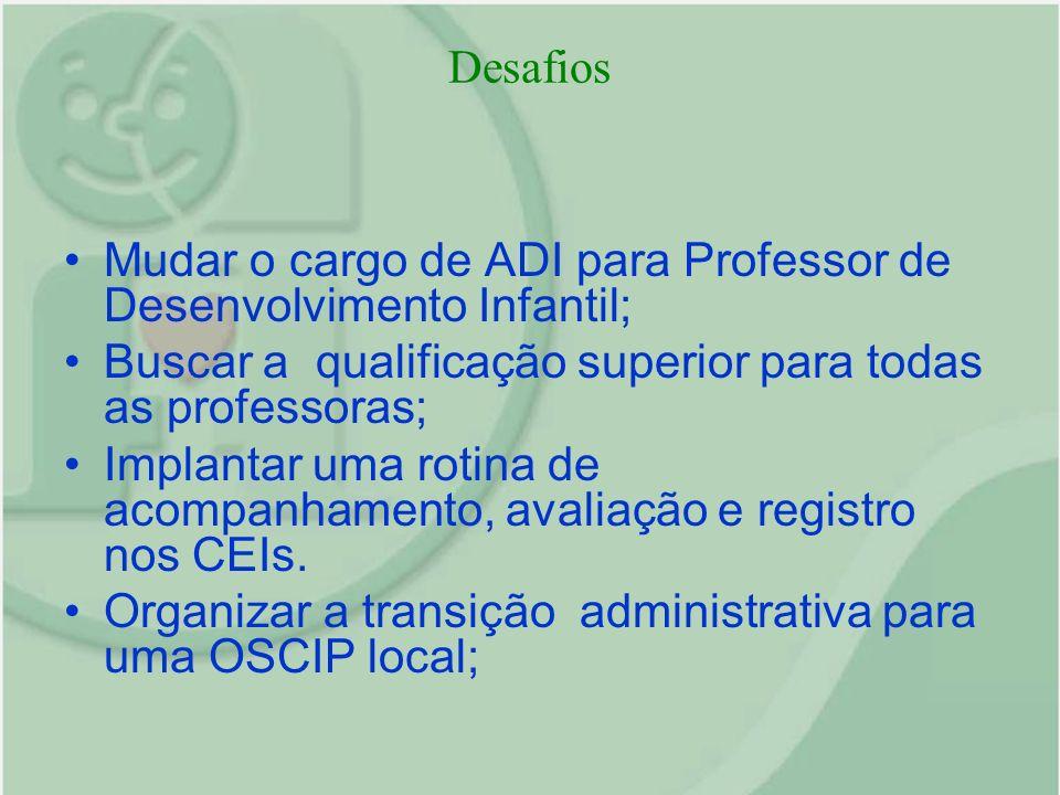 DesafiosMudar o cargo de ADI para Professor de Desenvolvimento Infantil; Buscar a qualificação superior para todas as professoras;