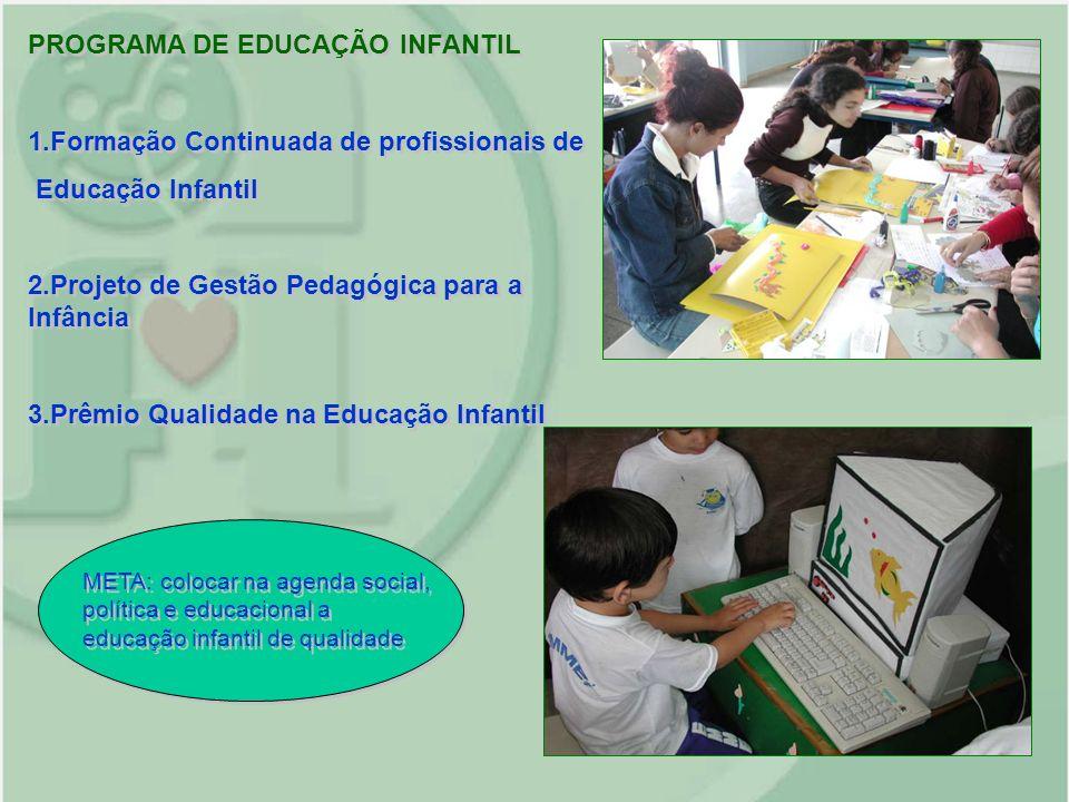 PROGRAMA DE EDUCAÇÃO INFANTIL