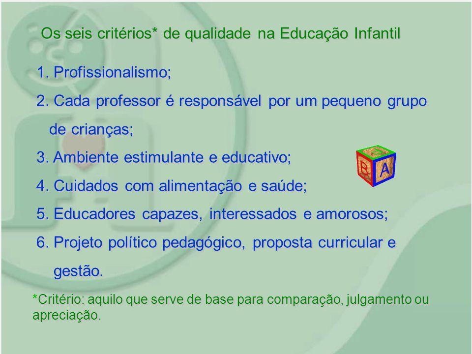 Os seis critérios* de qualidade na Educação Infantil
