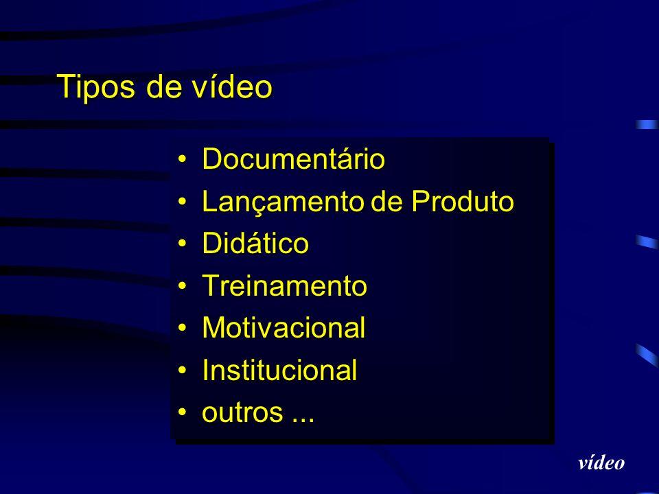 Tipos de vídeo Documentário Lançamento de Produto Didático Treinamento