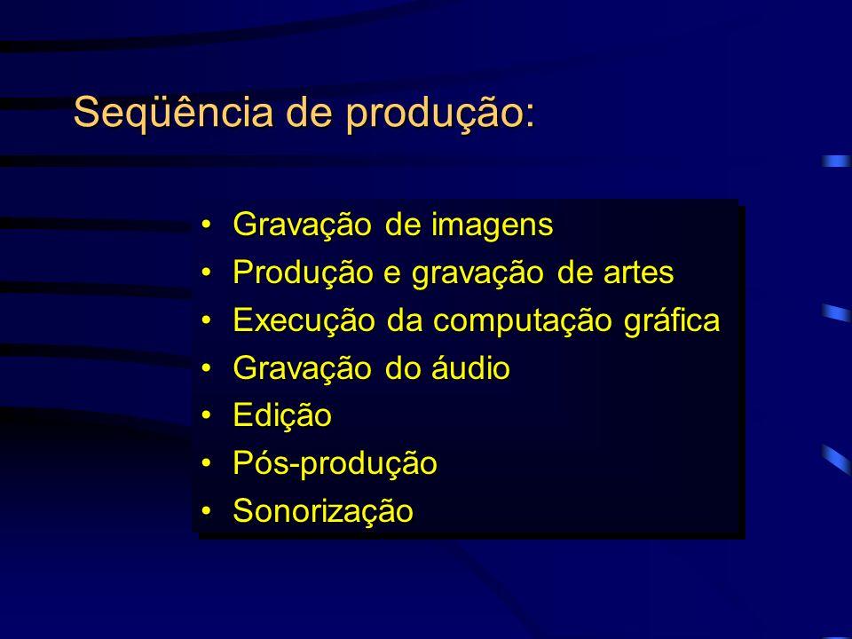 Seqüência de produção: