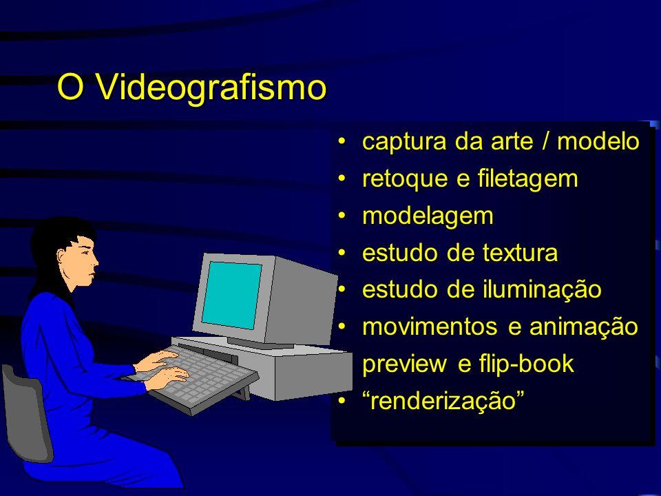 O Videografismo captura da arte / modelo retoque e filetagem modelagem