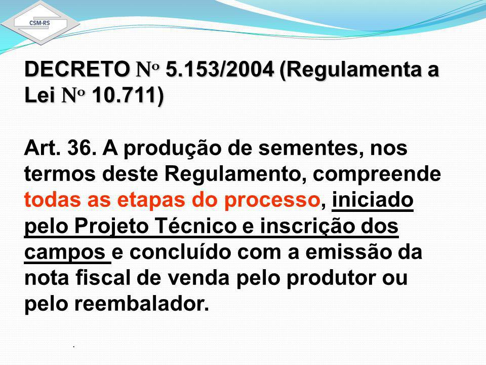 DECRETO No 5.153/2004 (Regulamenta a Lei No 10.711)