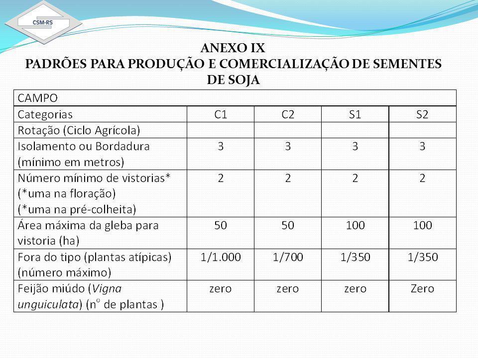 PADRÕES PARA PRODUÇÃO E COMERCIALIZAÇÃO DE SEMENTES DE SOJA