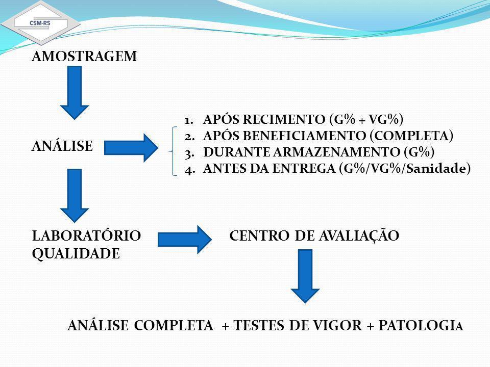 LABORATÓRIO CENTRO DE AVALIAÇÃO QUALIDADE